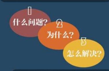 【网友回答】:农村小学课题研究怎样做
