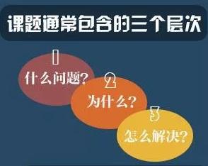 【网友回答】:重庆市小学教师课题如何申报
